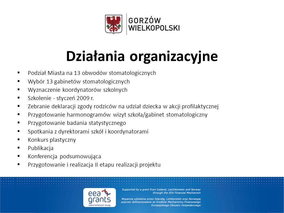 Działania organizacyjne