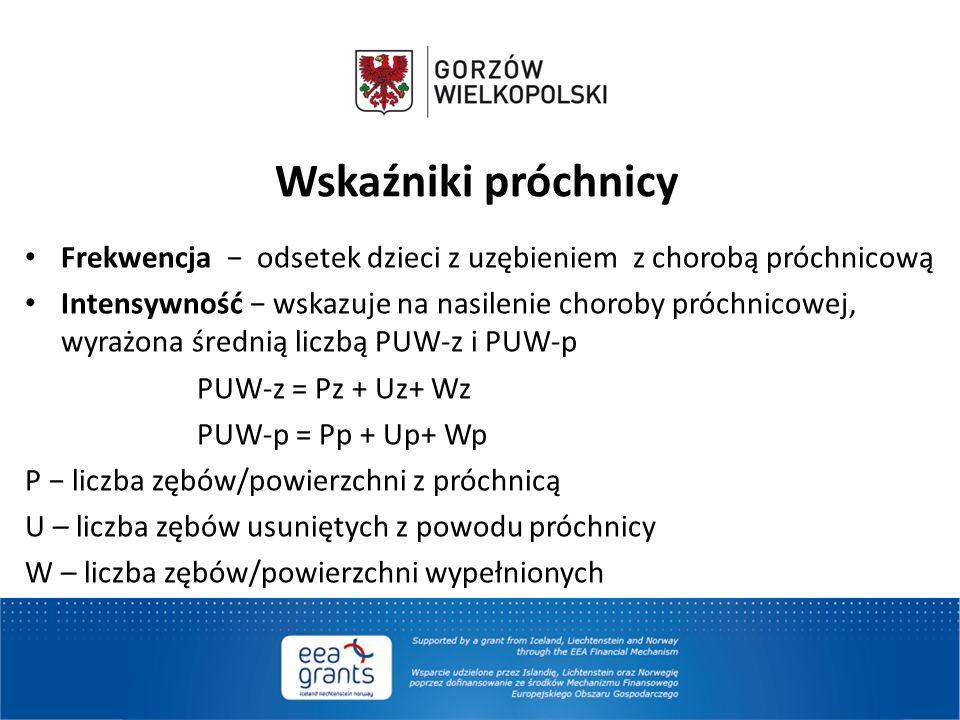 Wskaźniki próchnicy Frekwencja − odsetek dzieci z uzębieniem z chorobą próchnicową.