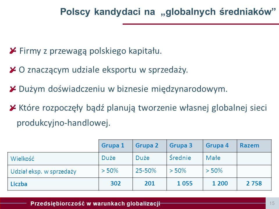 """Polscy kandydaci na """"globalnych średniaków"""