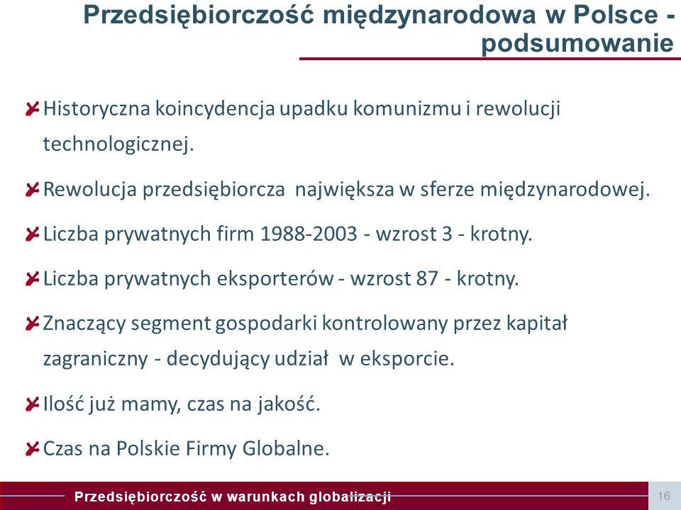 Przedsiębiorczość międzynarodowa w Polsce - podsumowanie