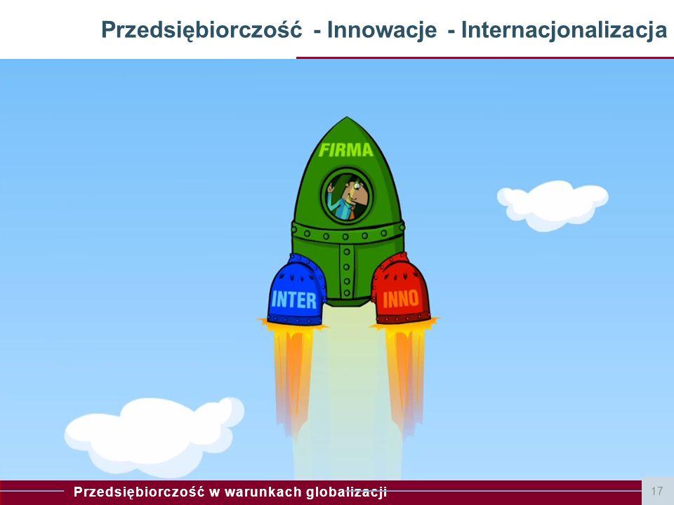 Przedsiębiorczość - Innowacje - Internacjonalizacja