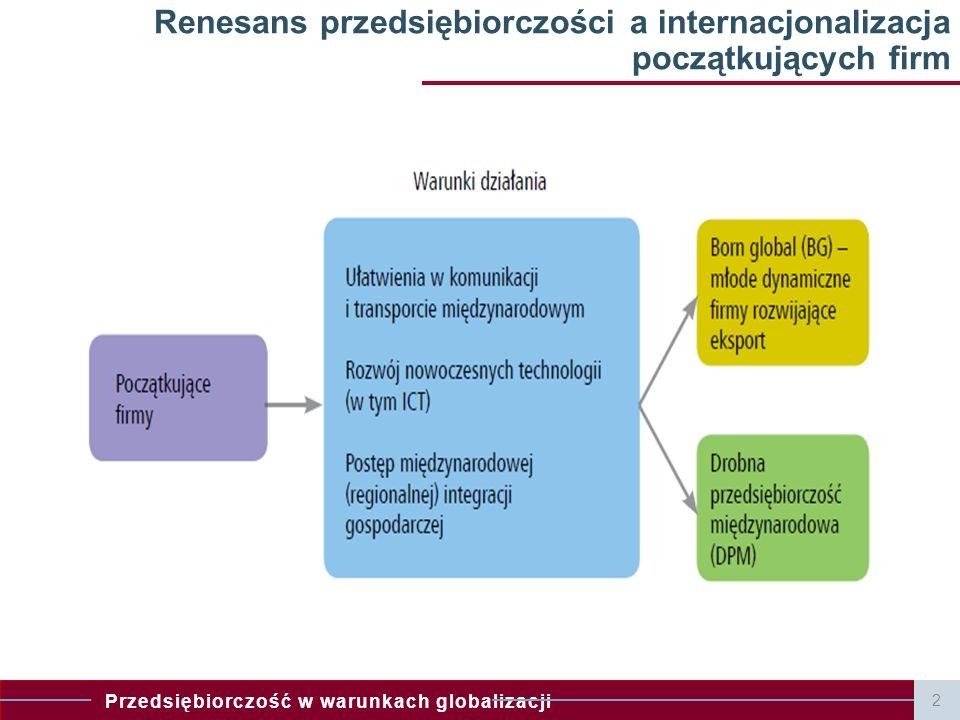 Renesans przedsiębiorczości a internacjonalizacja początkujących firm
