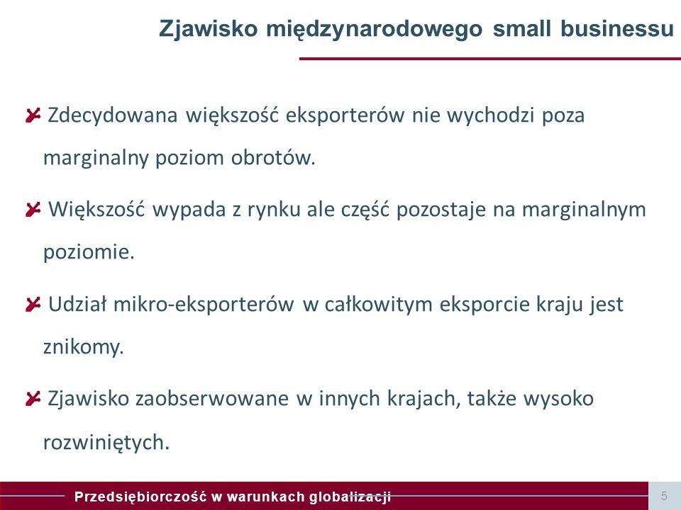 Zjawisko międzynarodowego small businessu