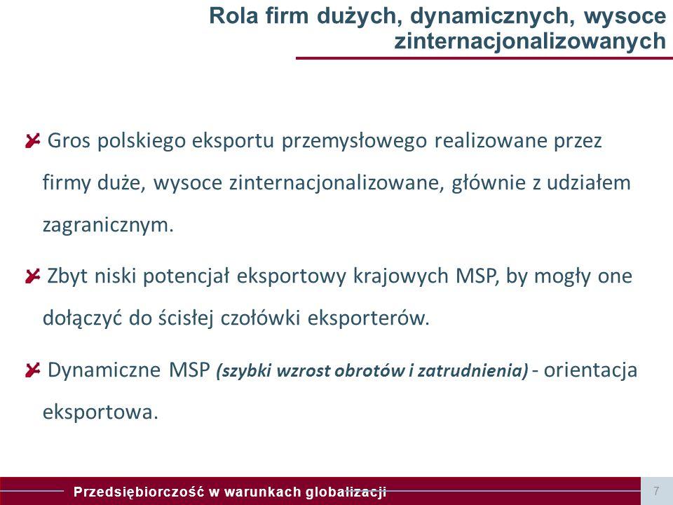 Rola firm dużych, dynamicznych, wysoce zinternacjonalizowanych