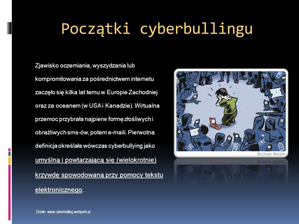 Początki cyberbullingu