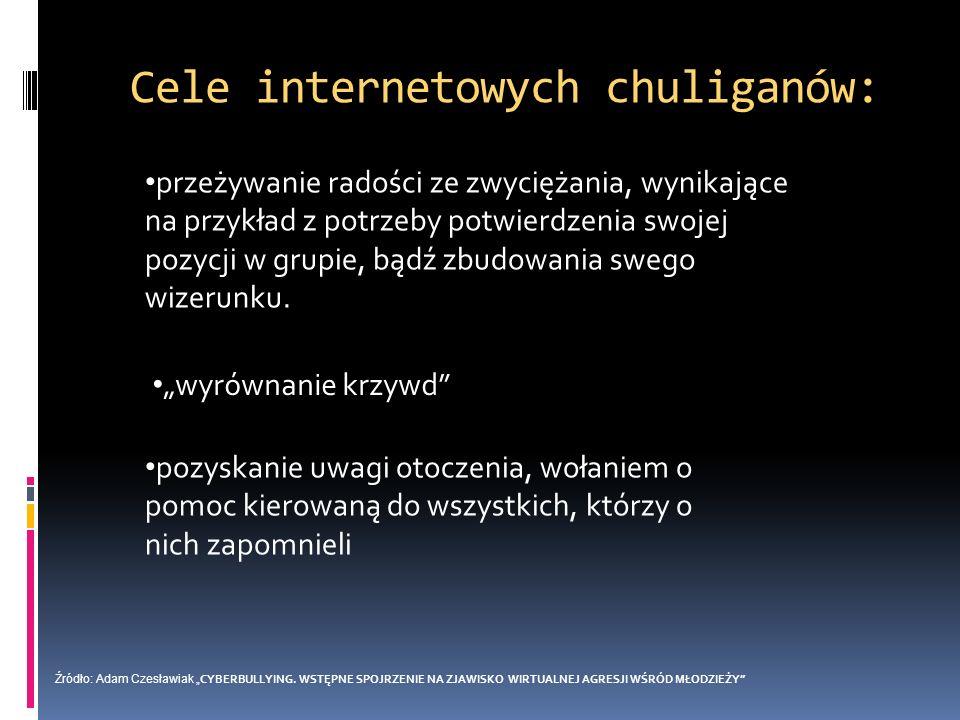 Cele internetowych chuliganów:
