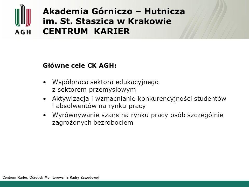 Akademia Górniczo – Hutnicza im. St. Staszica w Krakowie CENTRUM KARIER