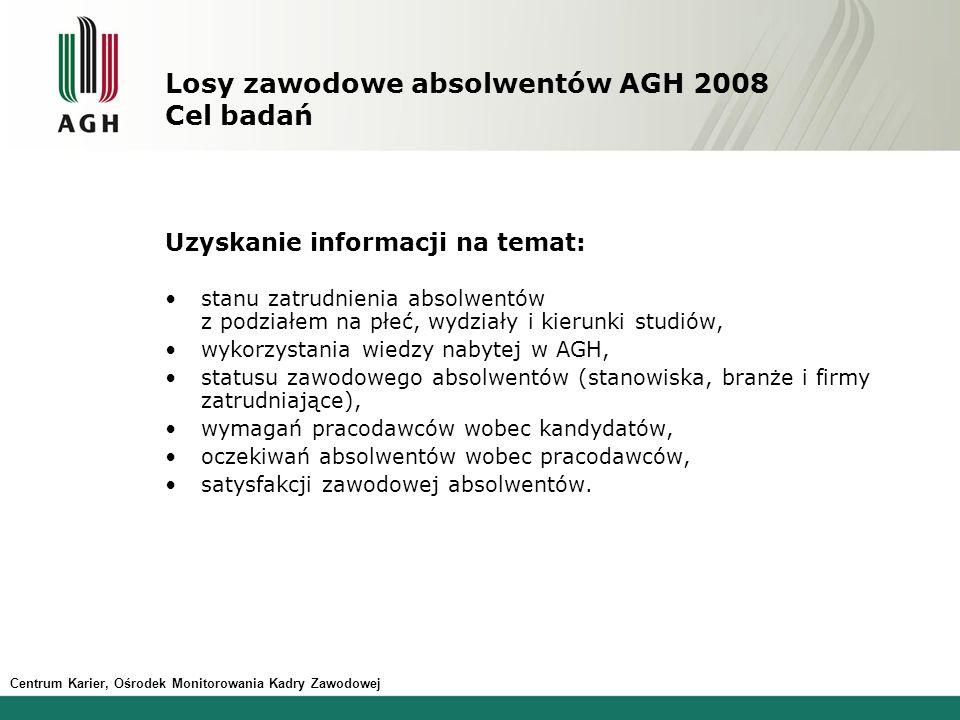Losy zawodowe absolwentów AGH 2008 Cel badań