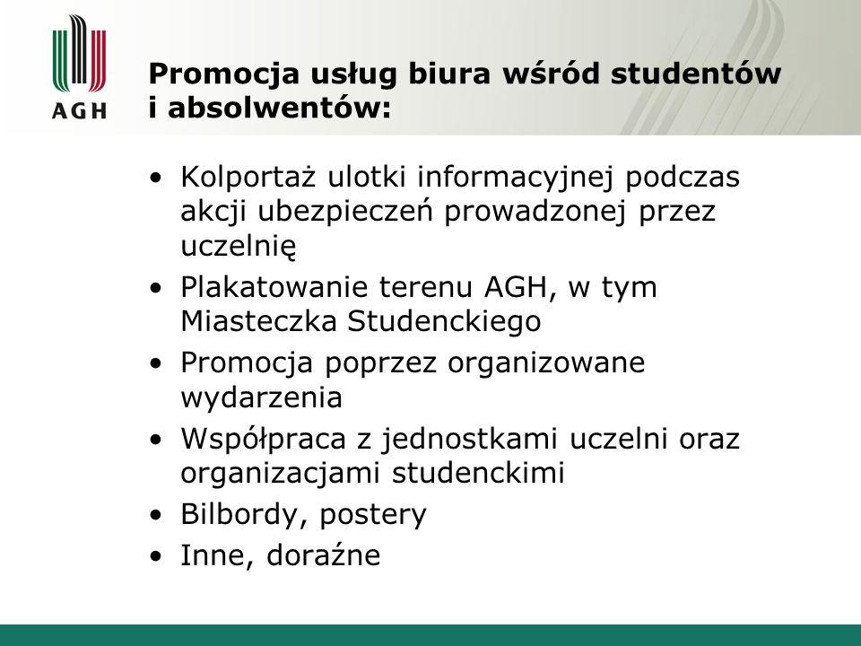Promocja usług biura wśród studentów i absolwentów: