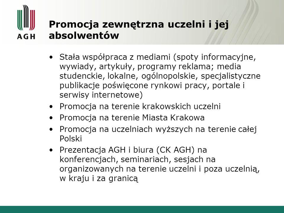 Promocja zewnętrzna uczelni i jej absolwentów