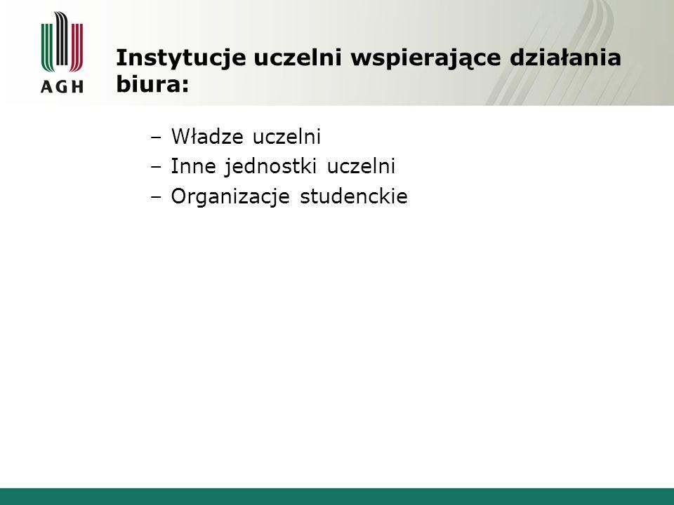 Instytucje uczelni wspierające działania biura: