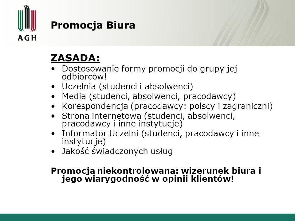 Promocja Biura ZASADA: