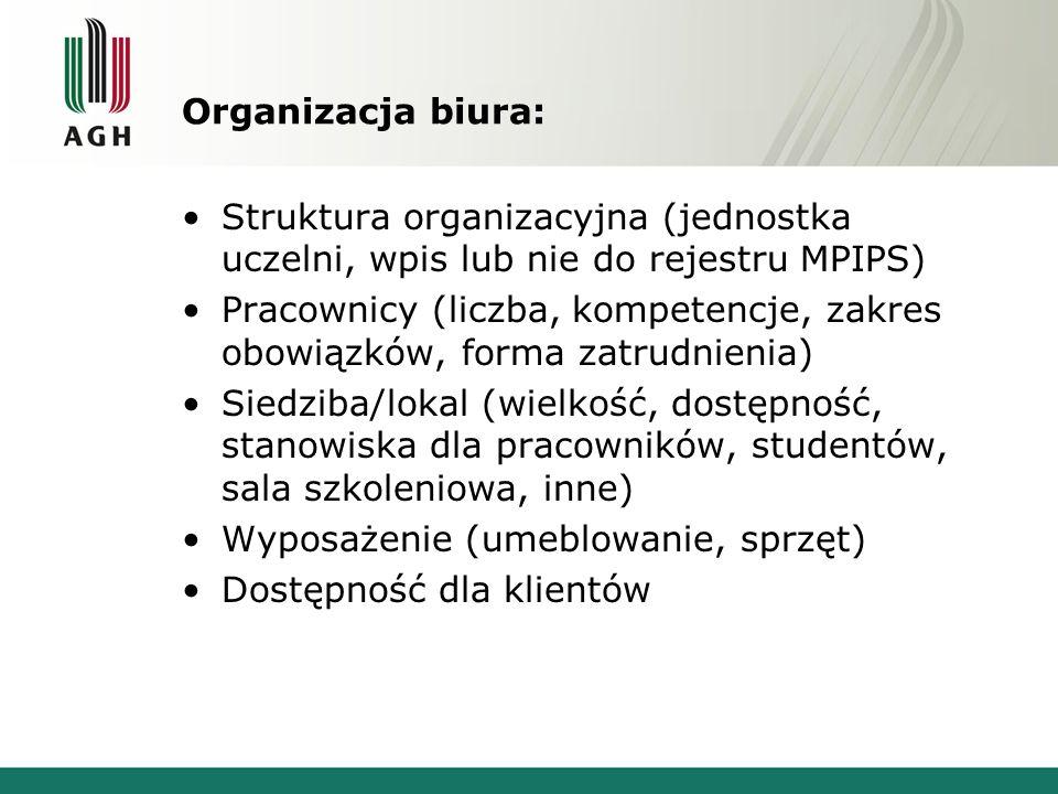 Organizacja biura: Struktura organizacyjna (jednostka uczelni, wpis lub nie do rejestru MPIPS)