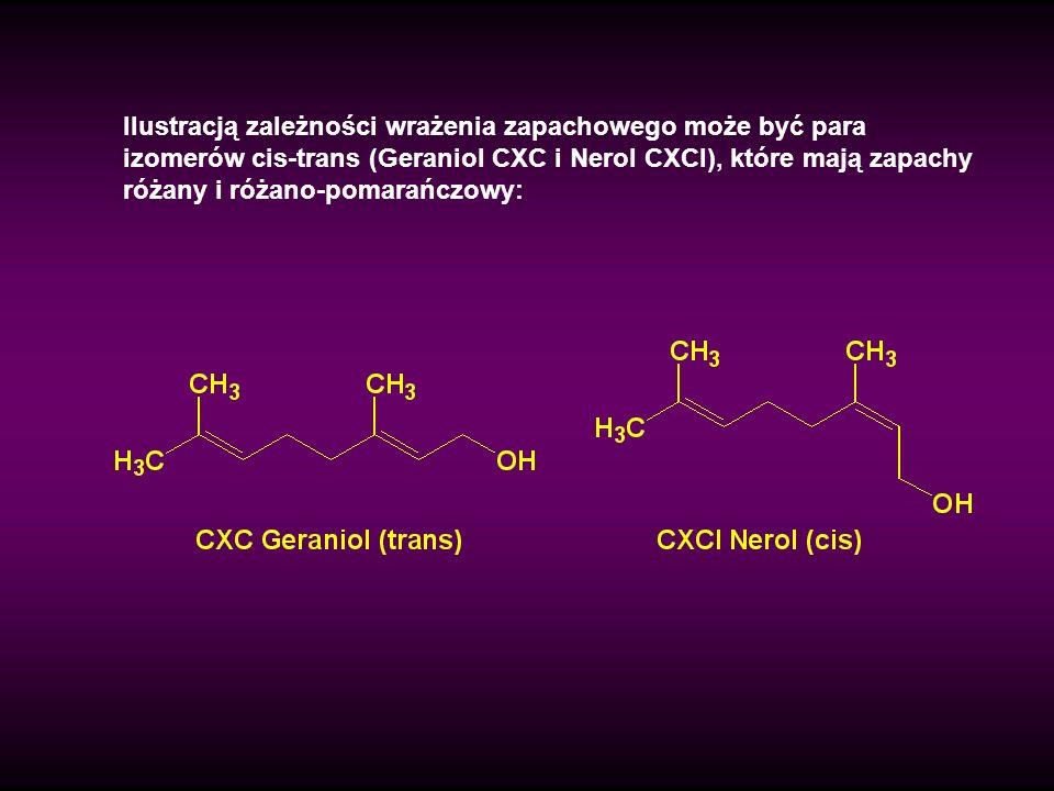 Ilustracją zależności wrażenia zapachowego może być para izomerów cis-trans (Geraniol CXC i Nerol CXCI), które mają zapachy różany i różano-pomarańczowy: