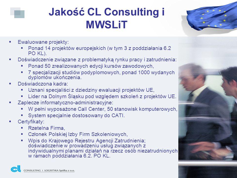 Jakość CL Consulting i MWSLiT