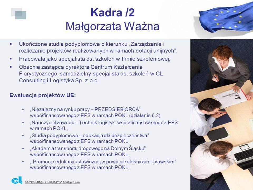 Kadra /2 Małgorzata Ważna