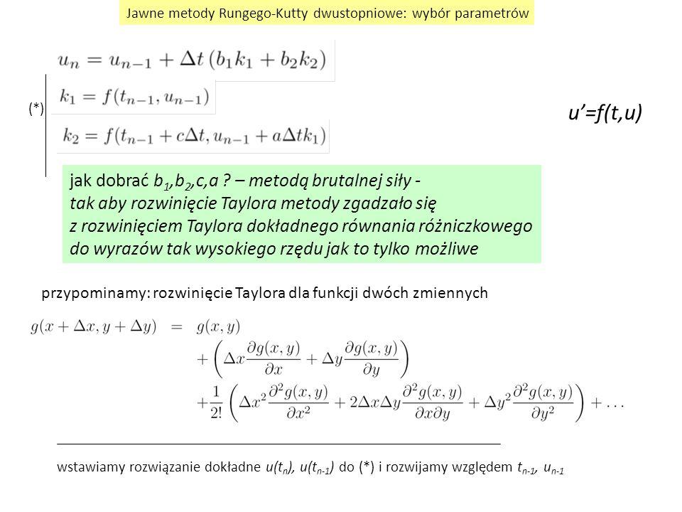 u'=f(t,u) jak dobrać b1,b2,c,a – metodą brutalnej siły -