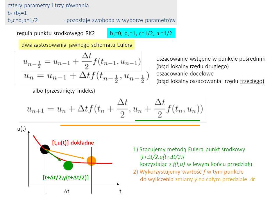 cztery parametry i trzy równania