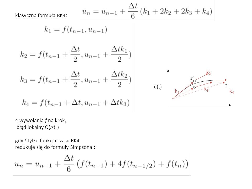klasyczna formuła RK4: k2. u' u(t) k3. k1. k4. 4 wywołania f na krok, błąd lokalny O(Dt5) gdy f tylko funkcja czasu RK4.