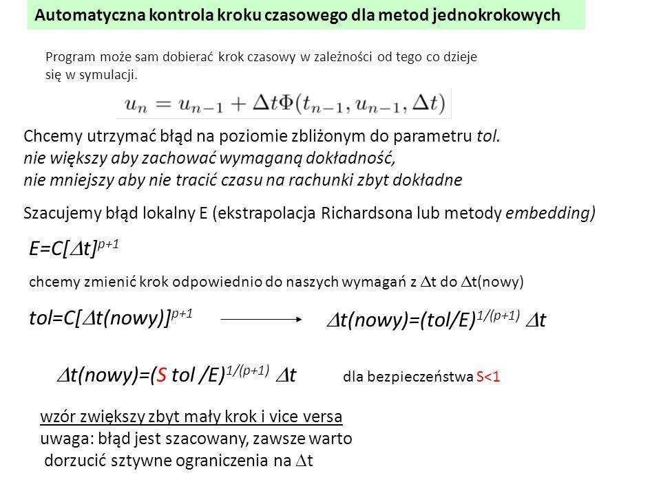 Dt(nowy)=(tol/E)1/(p+1) Dt