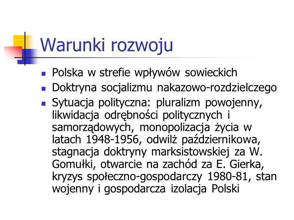 Warunki rozwoju Polska w strefie wpływów sowieckich