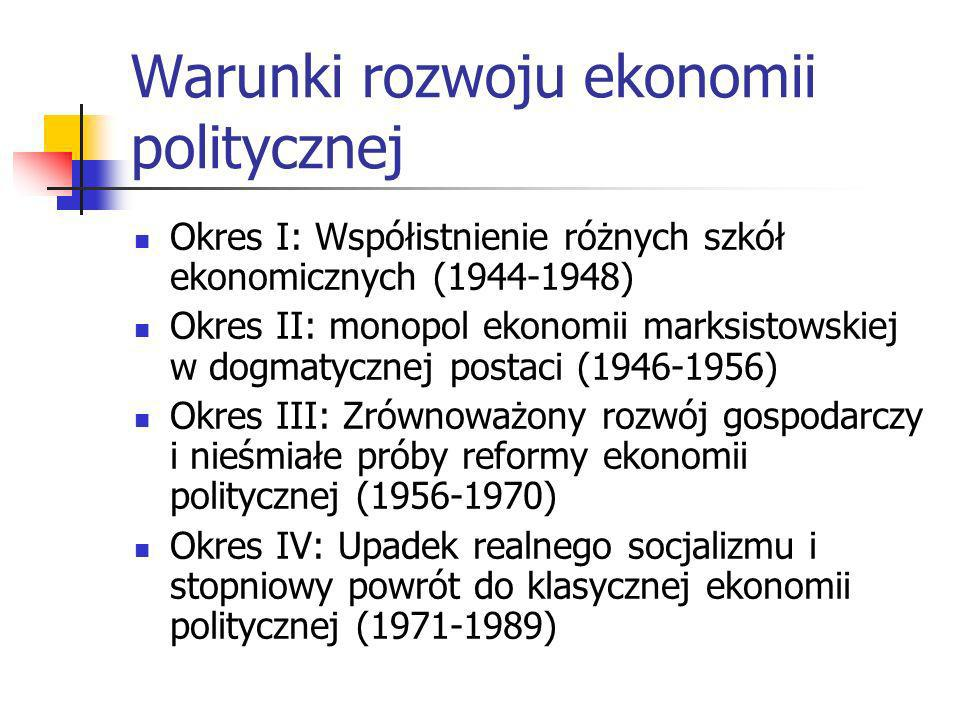 Warunki rozwoju ekonomii politycznej