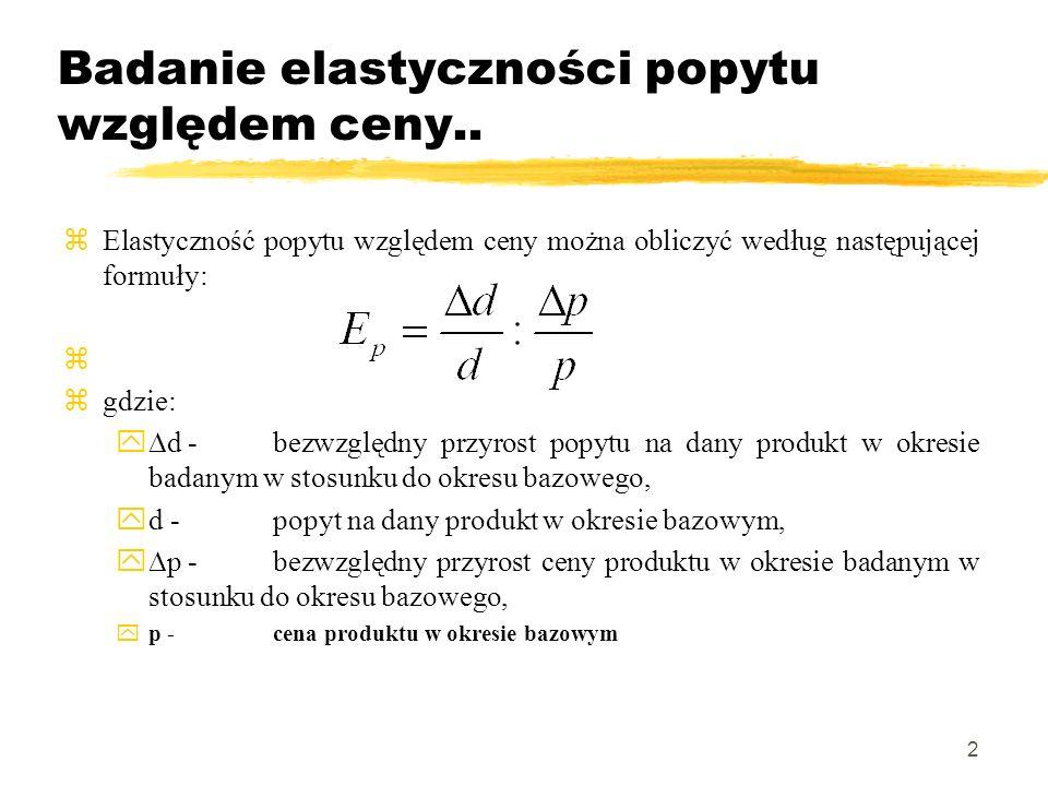 Badanie elastyczności popytu względem ceny..