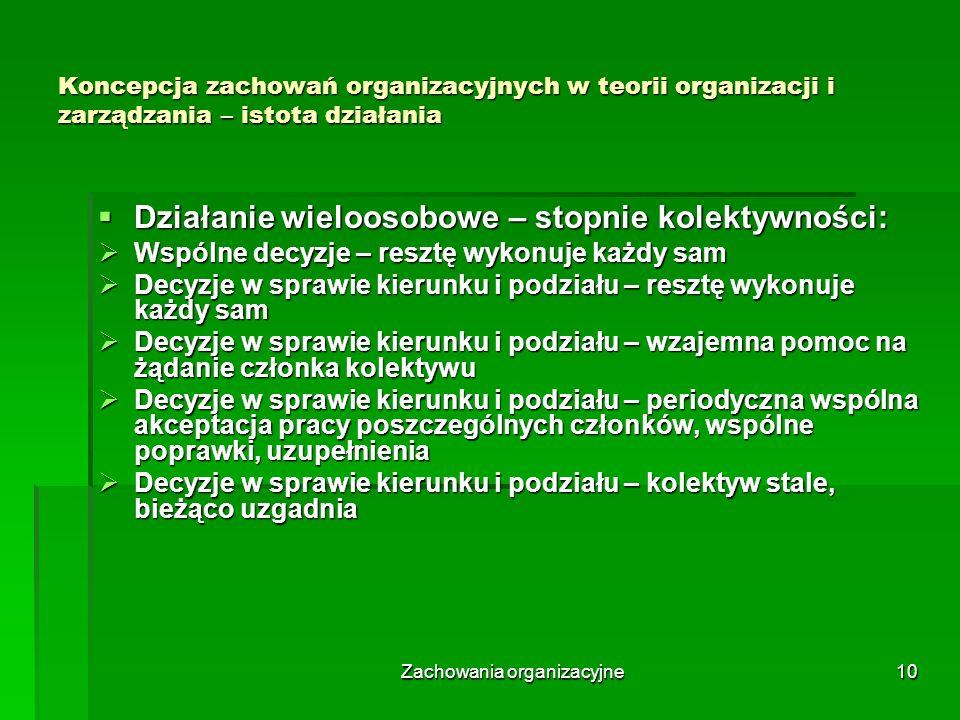 Zachowania organizacyjne