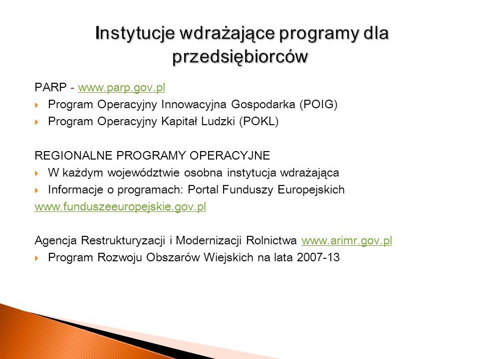Instytucje wdrażające programy dla przedsiębiorców