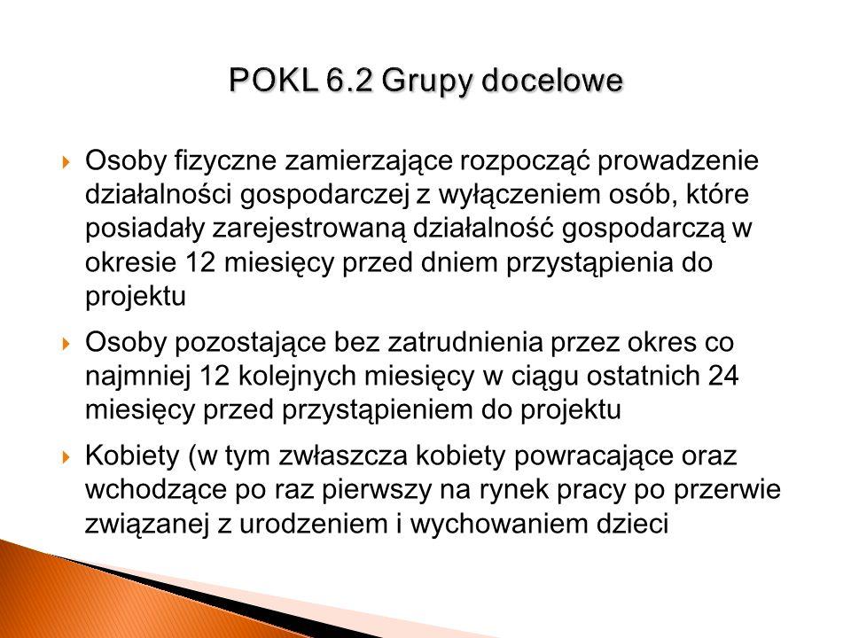 POKL 6.2 Grupy docelowe