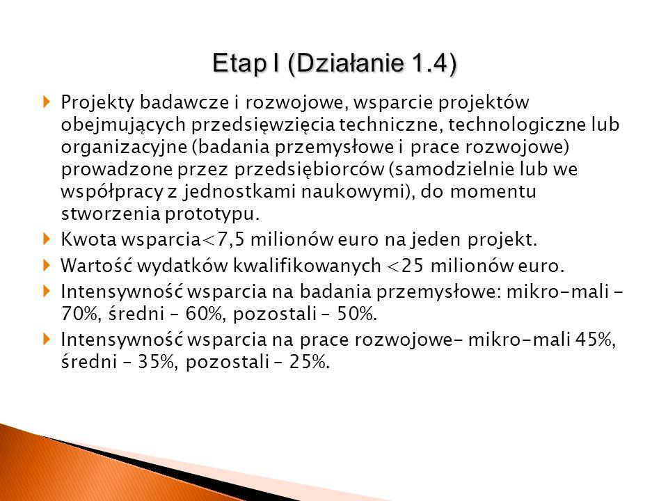 Etap I (Działanie 1.4)