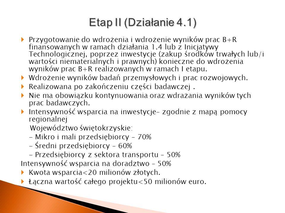 Etap II (Działanie 4.1)