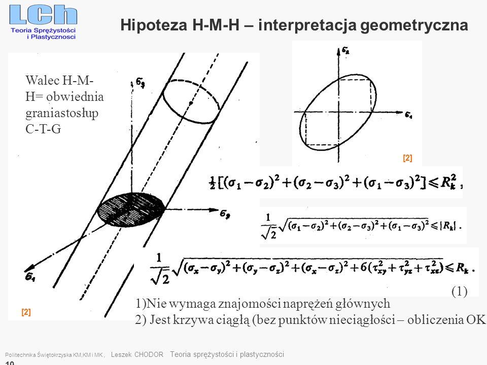 Hipoteza H-M-H – interpretacja geometryczna