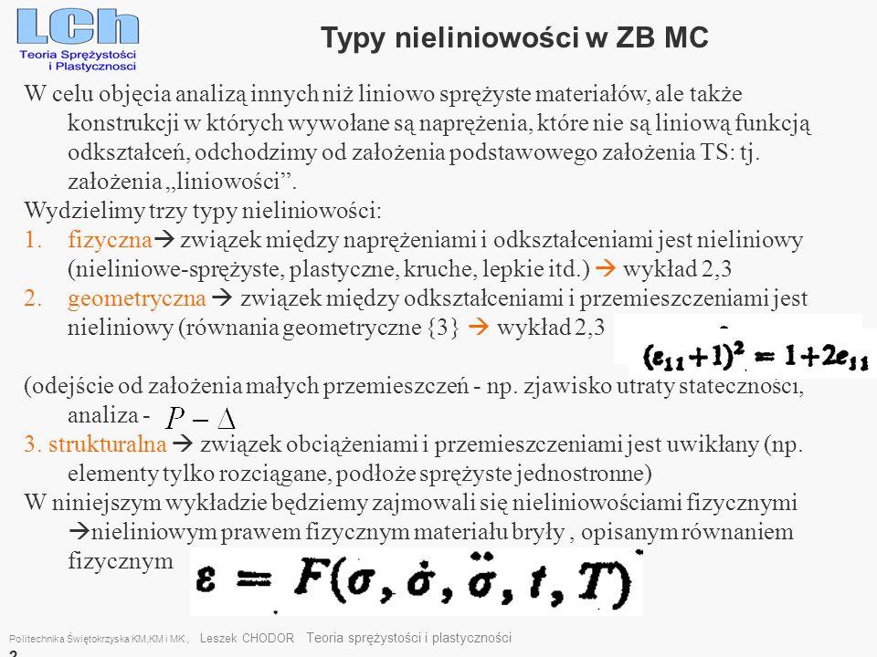 Typy nieliniowości w ZB MC