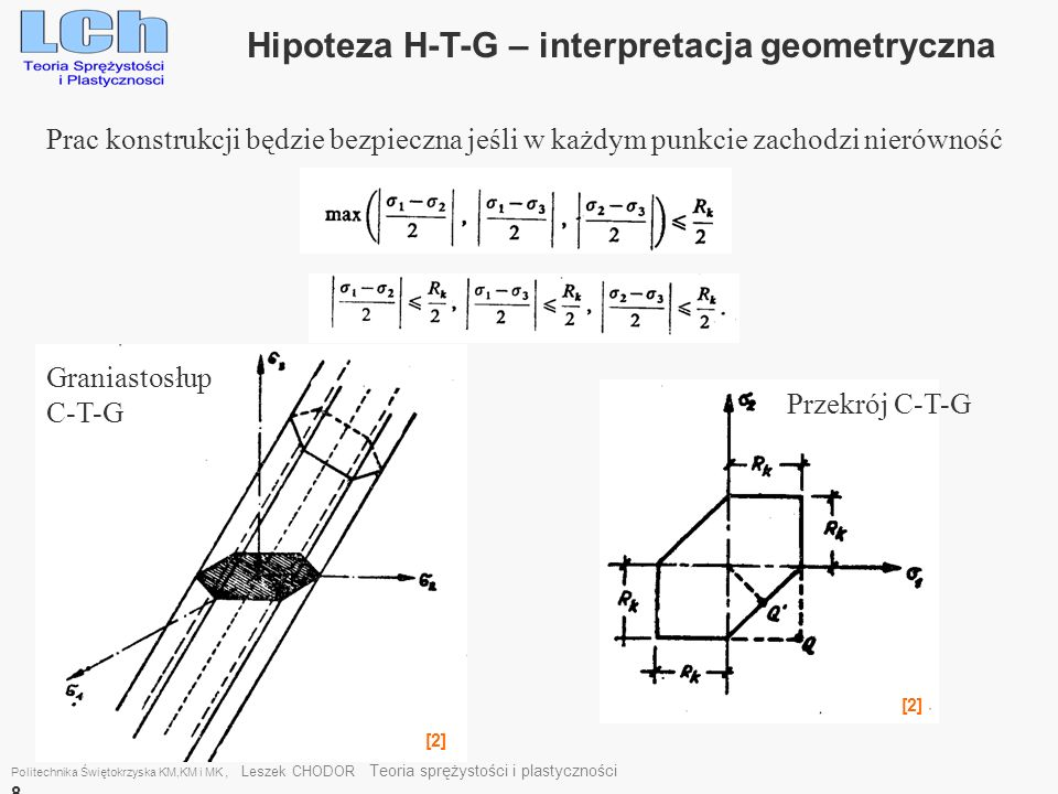 Hipoteza H-T-G – interpretacja geometryczna