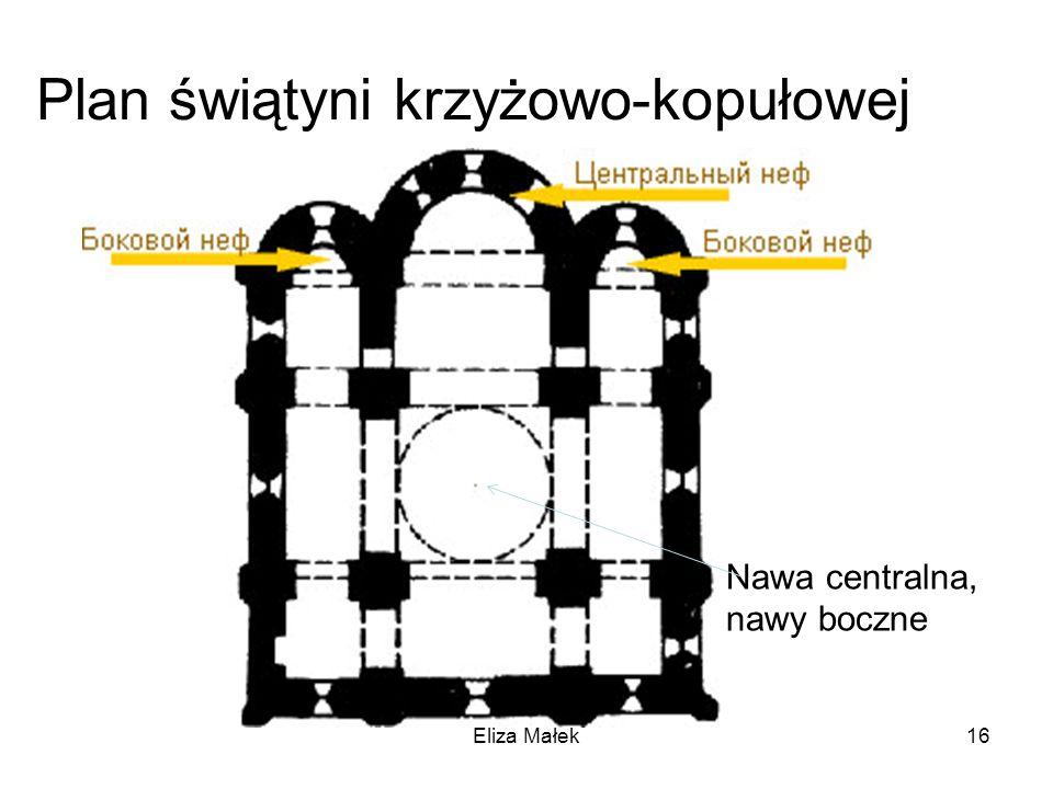 Plan świątyni krzyżowo-kopułowej