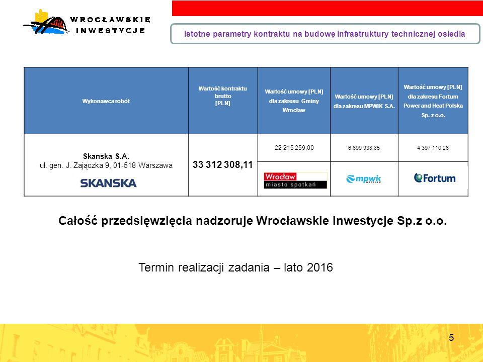 Całość przedsięwzięcia nadzoruje Wrocławskie Inwestycje Sp.z o.o.