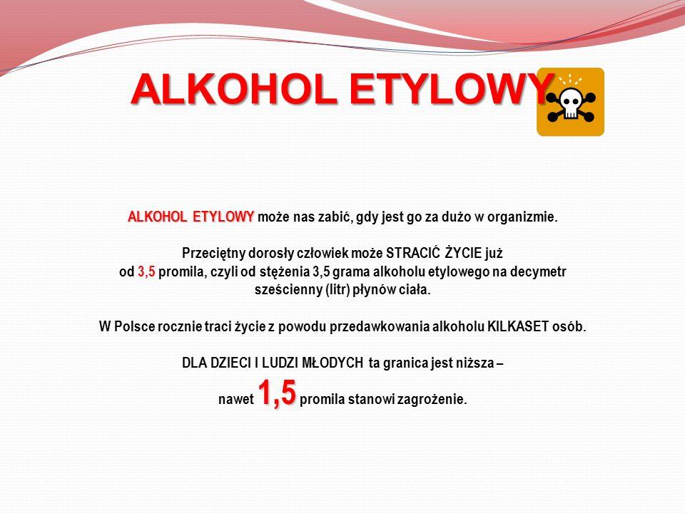 ALKOHOL ETYLOWY ALKOHOL ETYLOWY może nas zabić, gdy jest go za dużo w organizmie. Przeciętny dorosły człowiek może STRACIĆ ŻYCIE już.
