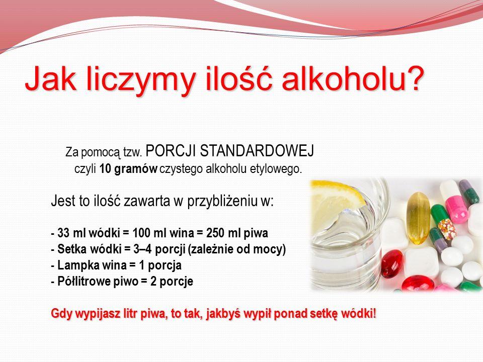 Jak liczymy ilość alkoholu