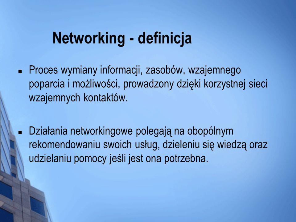 Networking - definicja