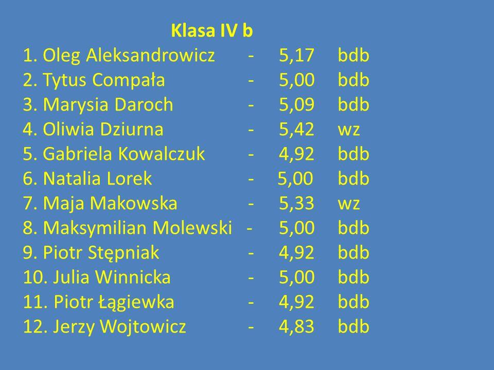Klasa IV b 1. Oleg Aleksandrowicz. -. 5,17. bdb 2. Tytus Compała. -
