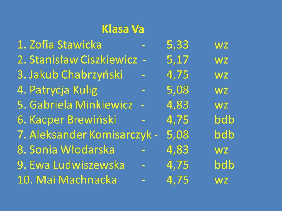 Klasa Va 1. Zofia Stawicka. -. 5,33. wz 2. Stanisław Ciszkiewicz -