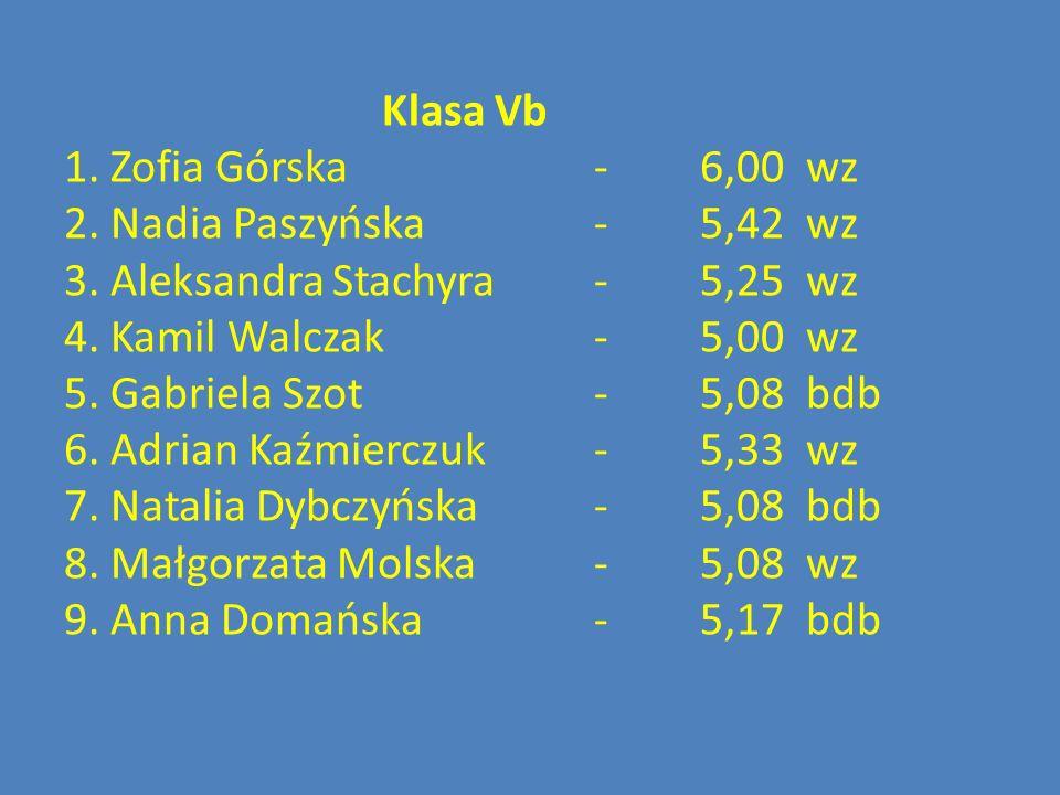 Klasa Vb 1. Zofia Górska - 6,00 wz 2. Nadia Paszyńska - 5,42 wz 3.
