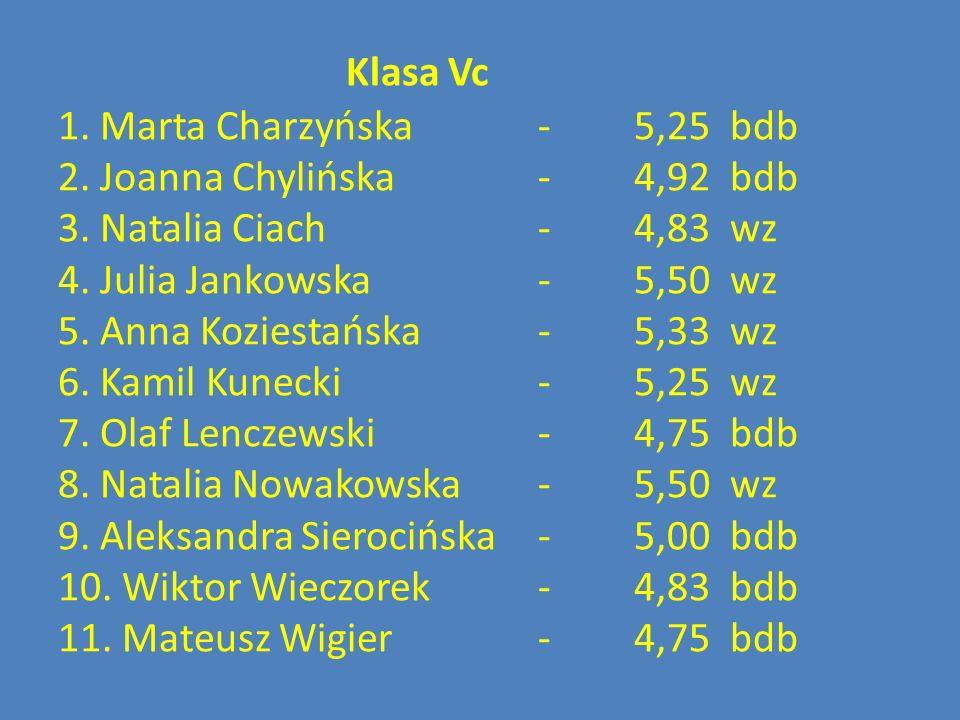 Klasa Vc 1. Marta Charzyńska - 5,25 bdb 2. Joanna Chylińska - 4,92 bdb 3.