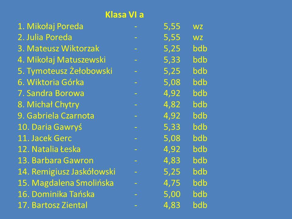 Klasa VI a 1. Mikołaj Poreda. -. 5,55. wz 2. Julia Poreda. -. 5,55