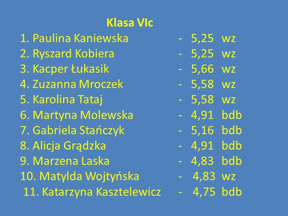 Klasa VIc 1. Paulina Kaniewska. - 5,25. wz 2. Ryszard Kobiera. - 5,25