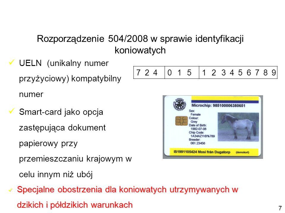 Rozporządzenie 504/2008 w sprawie identyfikacji koniowatych