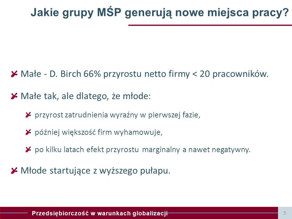 Jakie grupy MŚP generują nowe miejsca pracy