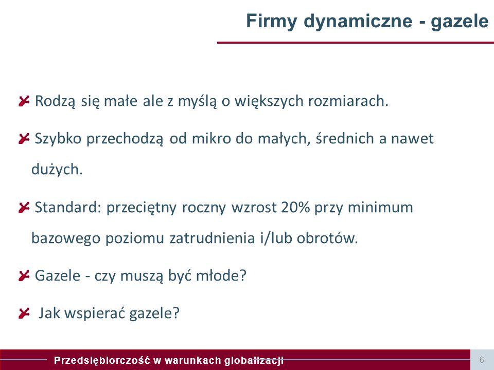 Firmy dynamiczne - gazele