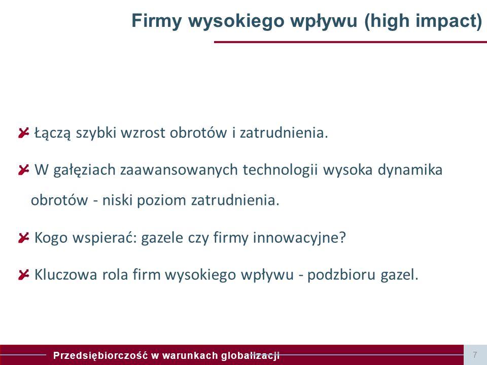 Firmy wysokiego wpływu (high impact)